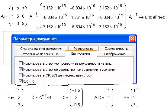 Блок-схема алгоритма метода Гаусса без выбора главного элемента.